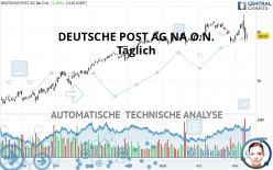 DEUTSCHE POST AG NA O.N. - Täglich