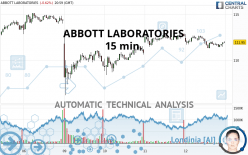 ABBOTT LABORATORIES - 15 min.