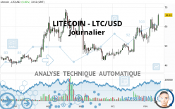 LITECOIN - LTC/USD - Journalier