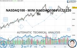 NASDAQ100 - MINI NASDAQ100 FULL0921 - 1H