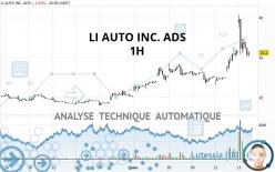 LI AUTO INC. ADS - 1H