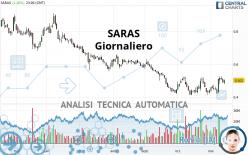 SARAS - Giornaliero