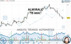 ALMIRALL - 15 min.