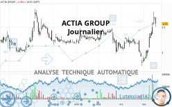 ACTIA GROUP - Journalier