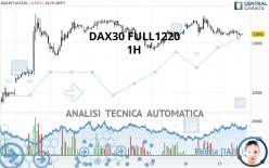DAX30 FULL0321 - 1H
