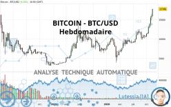 BITCOIN - BTC/USD - Hebdomadaire