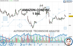 AMAZON.COM INC. - 1 Std.