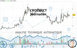 CROSSJECT - Journalier