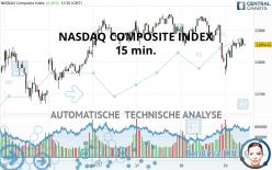 NASDAQ COMPOSITE INDEX - 15 min.
