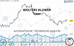 WOLTERS KLUWER - 1 uur