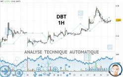 DBT - 1 Std.