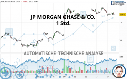 JP MORGAN CHASE & CO. - 1 Std.