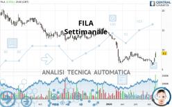FILA - Settimanale