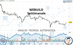 WEBUILD - Settimanale