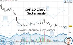 SAFILO GROUP - Settimanale