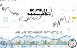 BOUYGUES - Settimanale