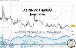 ABIONYX PHARMA - Journalier