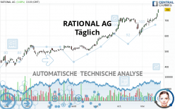 RATIONAL AG - Giornaliero
