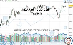 DAX30 FULL1220 - Giornaliero