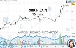OBR.H.LAIN - 15 min.