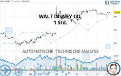 WALT DISNEY CO. - 1 Std.
