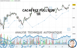 CAC40 FCE FULL1220 - 1H