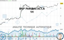 BNP PARIBAS ACT.A - 1H