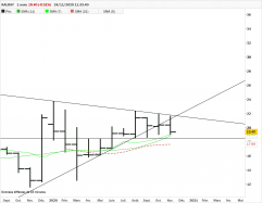 KALRAY - Monthly