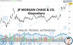 JP MORGAN CHASE & CO. - Giornaliero