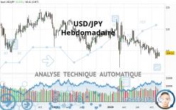 USD/JPY - Hebdomadaire