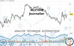 ALSTOM - Journalier