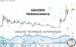 GAUSSIN - Hebdomadaire