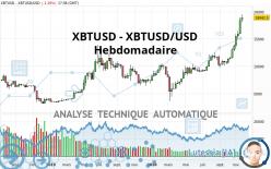XBTUSD - XBTUSD/USD - Wöchentlich