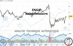 ENGIE - Wöchentlich