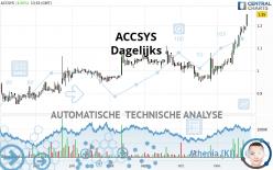 ACCSYS - Dagelijks