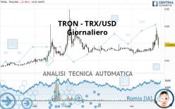TRON - TRX/USD - Giornaliero