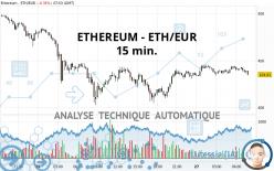 ETHEREUM - ETH/EUR - 15 min.