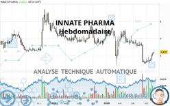 INNATE PHARMA - Wöchentlich