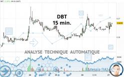 DBT - 15 min.