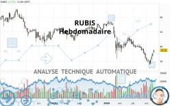 RUBIS - Hebdomadaire