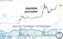 GAUSSIN - Journalier
