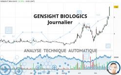 GENSIGHT BIOLOGICS - Journalier