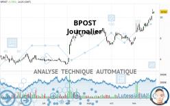 BPOST - Journalier