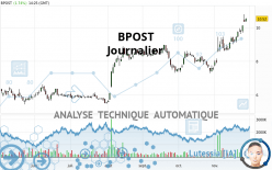 BPOST - Giornaliero