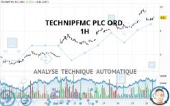 TECHNIPFMC PLC ORD. - 1H