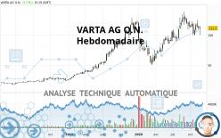 VARTA AG O.N. - Settimanale