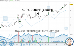 SRP GROUPE [CBOE] - 1H