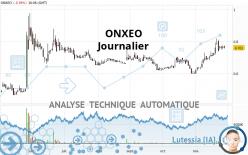 ONXEO - Giornaliero