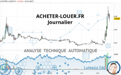 ACHETER-LOUER.FR - Giornaliero