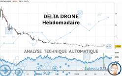 DELTA DRONE - Hebdomadaire